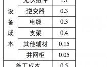 下半年光伏系统最低成本可控制在3.5元/W?