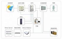 如何设计油光互补离网系统?