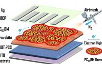研究人员将喷涂ETL技术应用于钙钛矿材料