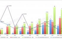最新逆变器排名与价格跟踪报告