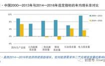 国际能源署:光伏将成中国最经济发电方式 二氧化碳排放2030达峰