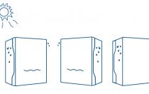 小箱体有大智慧!看户外逆变器如何做到高等级防护!