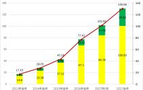 惊叹:先建先得下中国有3GW建成光伏电站无指标!规模失控究竟谁之过?