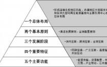 区块链技术:带来能源供给结构改革的新曙光