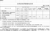 吉林第三批降电价!一般工商业及其他目录电价降0.85分/千瓦时