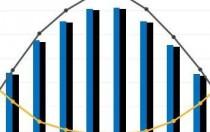 细探单晶PERC组件发电表现