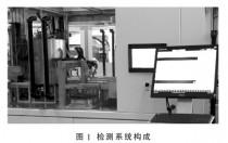 PECVD工艺后不良硅片检测