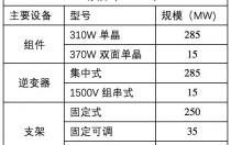 """部分用""""双面组件+跟踪+1500V"""" EPC仅3.7元/W!"""