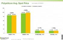 光伏产业供应链价格报告