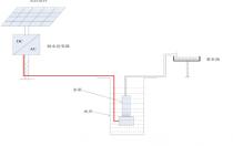 光伏扬水系统典型设计