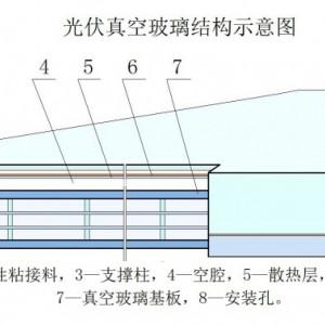 用熔化温度800℃的封接料制作光伏真空玻璃基板