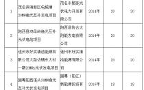 共计108MW 广东取消部分普通光伏电站项目年度建设规模
