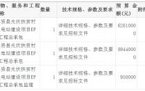 内蒙古卓资县光伏扶贫村级电站建设项目EPC工程总承包及工程监理公开招标招标公告