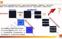腾晖系列新产品之四--半片PERC组件简介