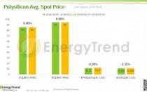 光伏产业供应链价格报告(9月10日)