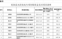 共计954万光伏补贴 浙江省松阳县公示光伏发电专项补贴资金兑付项目清单