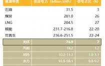 日本光伏市场分析与未来预测