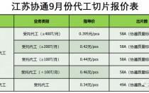 后发优势:多晶切片低于0.4元/片 电池非硅成本低于0.35元/W