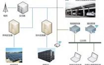 """""""分布式光伏+储能""""系统保护配置设计要点解析"""