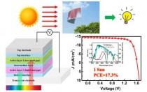 南开大学陈永胜教授团队有机太阳能电池研究获突破