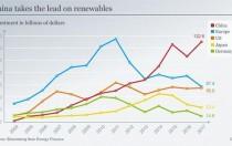 配额制落地在即 可再生能源迎来新机遇