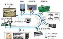 浅谈微电网对配电网系统的影响