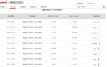 隆基单晶硅片价格下调3.17% 至3.05元/片!