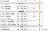 光伏价格:单晶硅片跌价后的市场效应