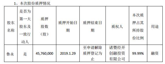 QQ截图20190214091916
