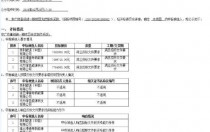 最低报价1.75元/瓦!中广核青铜峡一期项目光伏组件采购中标候选人公示
