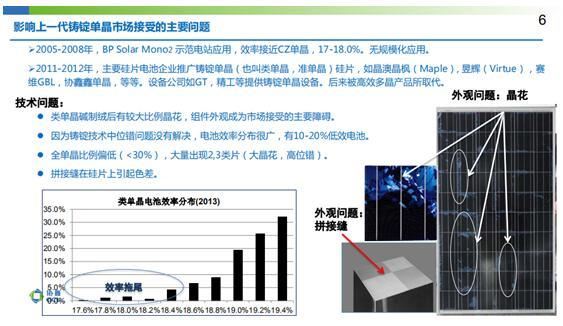 铸锭技术和直拉技术的终极PK已经到来?