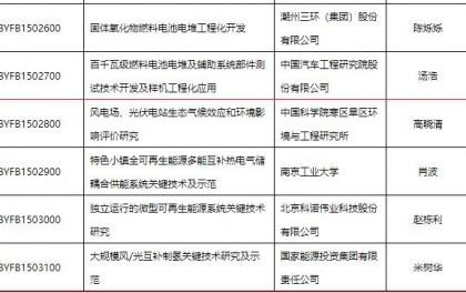 """国家重点研发计划""""可再生能源与氢能技术""""2018重点专项清单:涉14个光伏项目"""