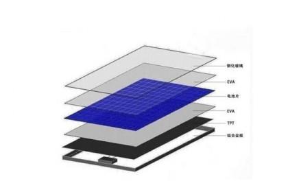 瑞士新技术有显著提高钙钛矿太阳能电池实用性