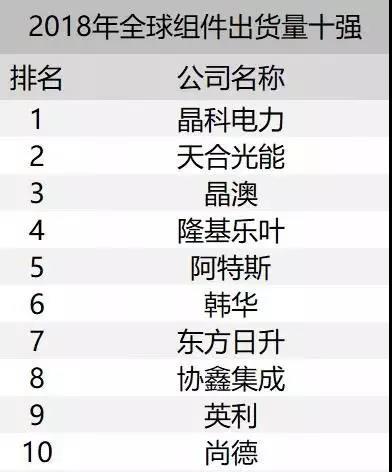 中国光伏产业的底气
