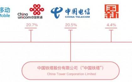 中国铁塔成立能源公司,进军风、光、储能、电池等领域