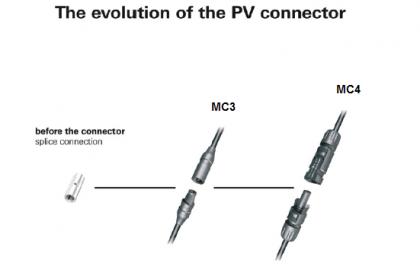 浅谈表带触指技术及其在光伏连接器中的应用