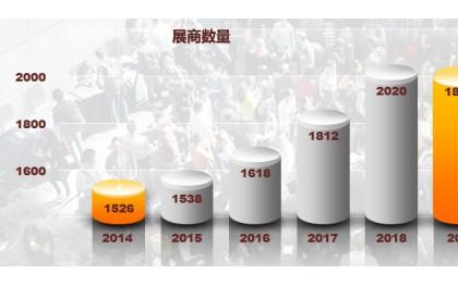 第十四届(2020)国际太阳能光伏与智慧能源(上海)展览会暨论坛