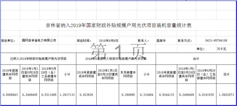 吉林8月份并网户用光伏项目信息公示