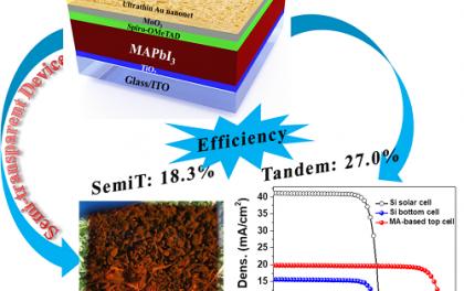 27.0%!四端钙钛矿-硅叠层太阳能电池研制成功