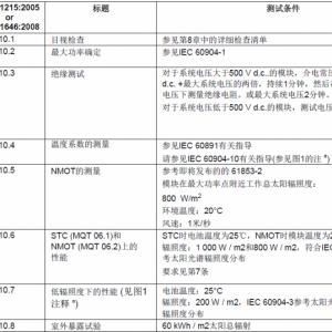 哪里可以做光伏组件第三方测试报告IEC61215认证