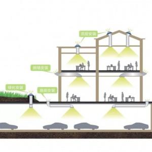 正能量答疑 | 无电照明系统的应用场所及安装方式