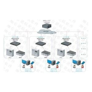 分布式储能管理系统云平台