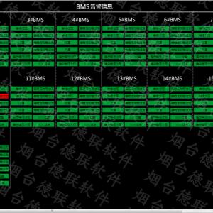 储能调频电站EMS系统