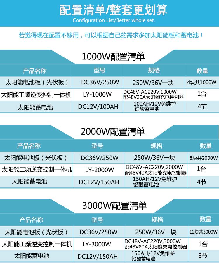 太阳能发电系统_02