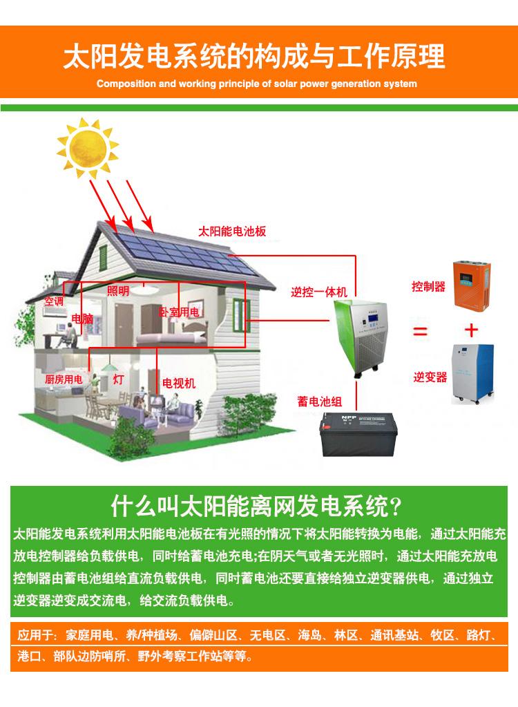 太阳能发电系统_06