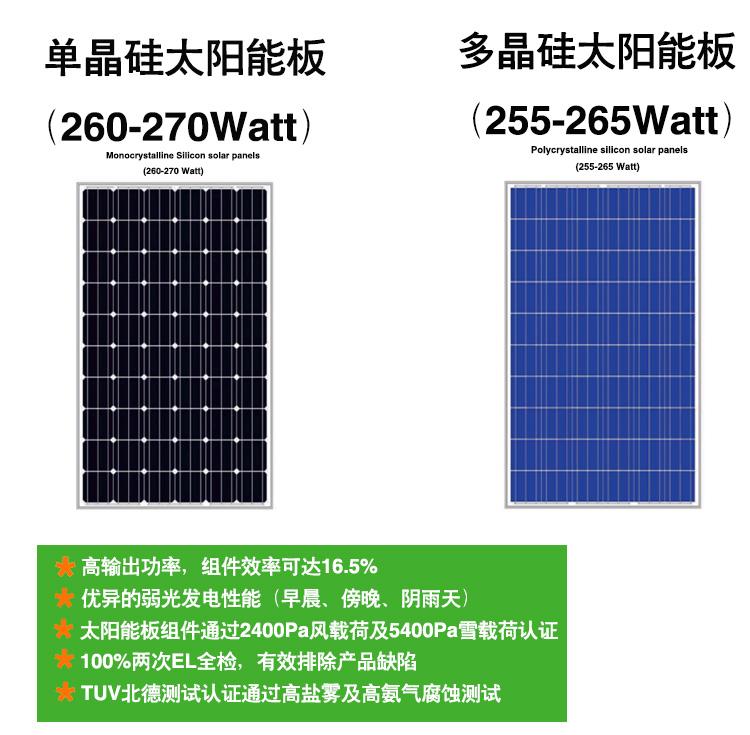 太阳能发电系统_10