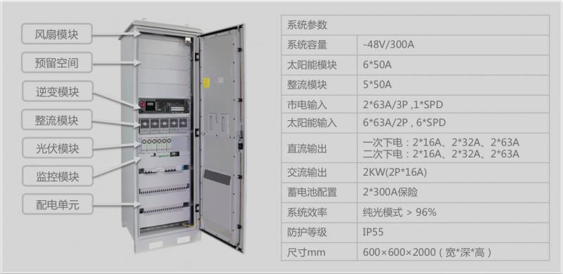 太阳能通信基站光伏控制系统介绍