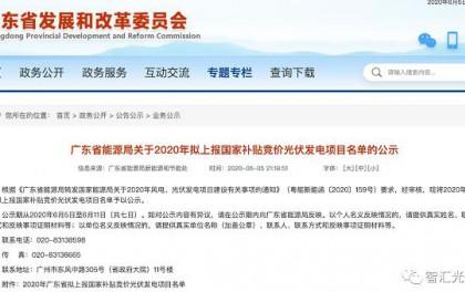 广东:公布260个、1.77GW参与竞价光伏项目名单