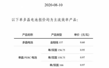 又涨价了!通威调涨电池价格:G1与M6报价0.97元/W