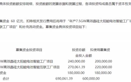 通威股份:拟募资60亿建太阳能电池智能工厂